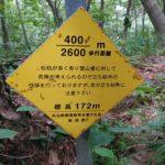 弥彦山 裏参道コース看板003