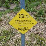 弥彦山 裏参道コース看板012