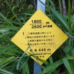 弥彦山 裏参道コース看板013