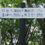 角田山五ヶ峠 標識